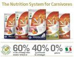 N&D PUMPKIN-sütőtökös termékcsalád